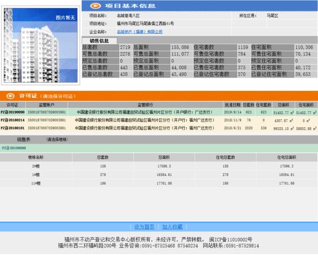 企鹅前线 名城港湾八区(名城紫金轩)623套房源取得预售